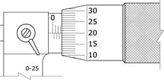 micrômetro milímetro
