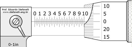 Micrômetro em polegada com a bainha revelada