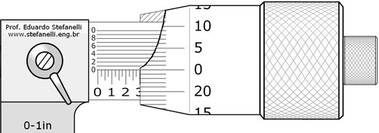 Micrômetro milesimal com a bainha revelada