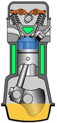 motor-4-tempos-fagulha-otto