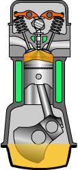 Motor de 4 tempos a fagúlha ciclo Otto