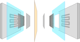 Componentes da PEMFC ou PEFC - Membrana de Troca de Íons