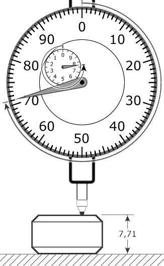 Relógio comparador. Medição direta