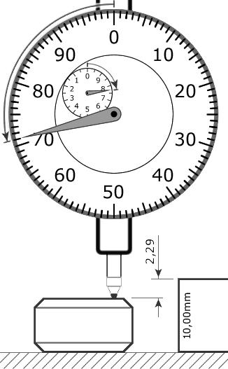 Relógio comparador. Medição indireta