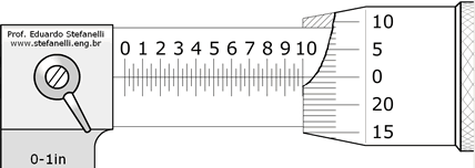 Use and Reading of Micrometer in Thousandth Inch | Prof  Eduardo J