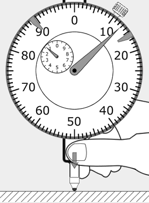 Dial Indicator preload, use and reading