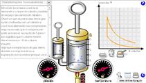 Simulador de Transformações Termodinamicas