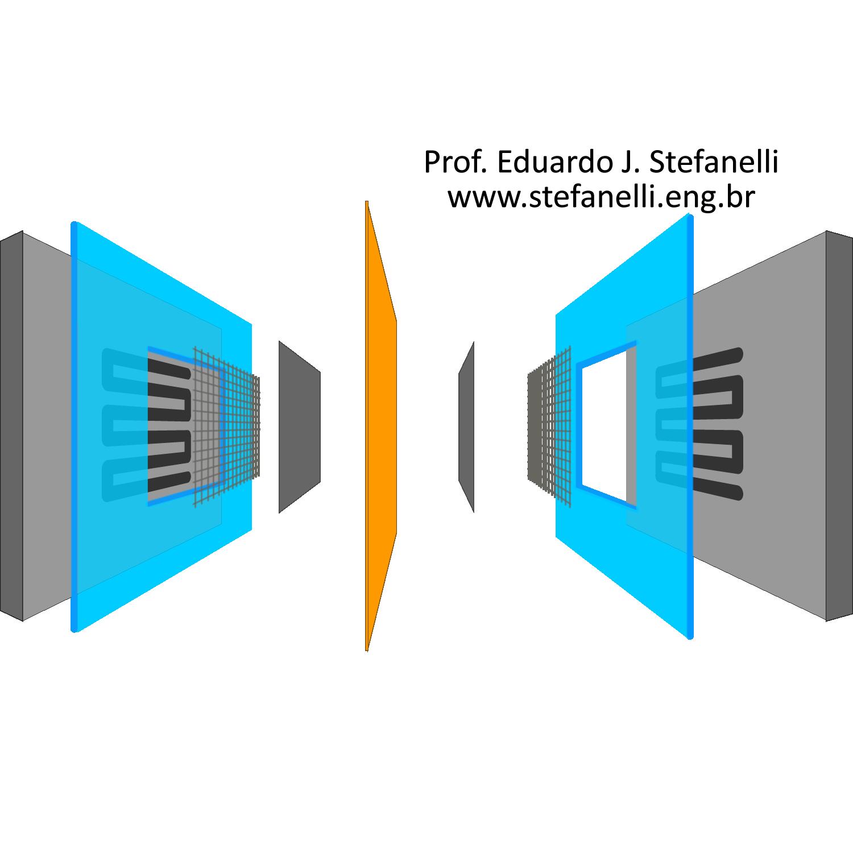 Célula a Combustível - Fuel Cell - Pila de Combustible