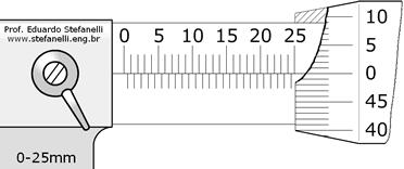 Micrômetro com a bainha revelada