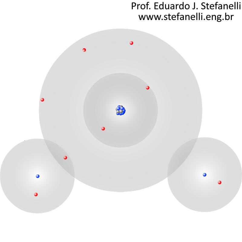 Molécula da Água - Water Molecule - Molécula de Agua
