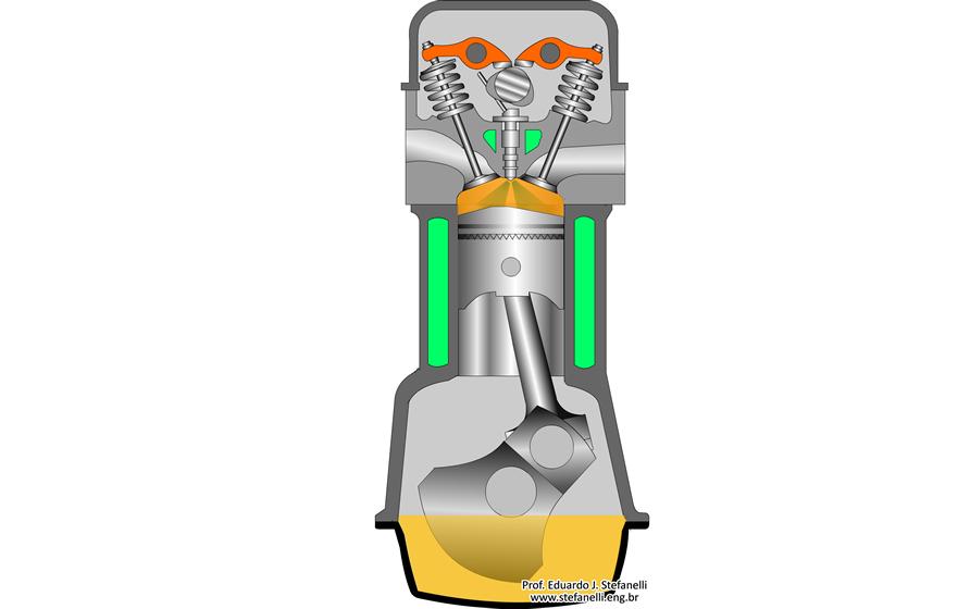 Motor quatro tempos ciclo Diesel - Four-stroke engine Diesel cycle - Motor de cuatro tiempos ciclo de Diesel