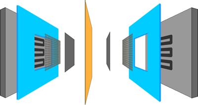 componentes de uma célula ou pilha a combustível PEMFC ou PEFC