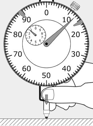 Pré-carga no relógio comparador
