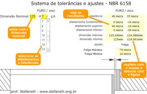 Tolerâncias e Ajustes NBR 6158